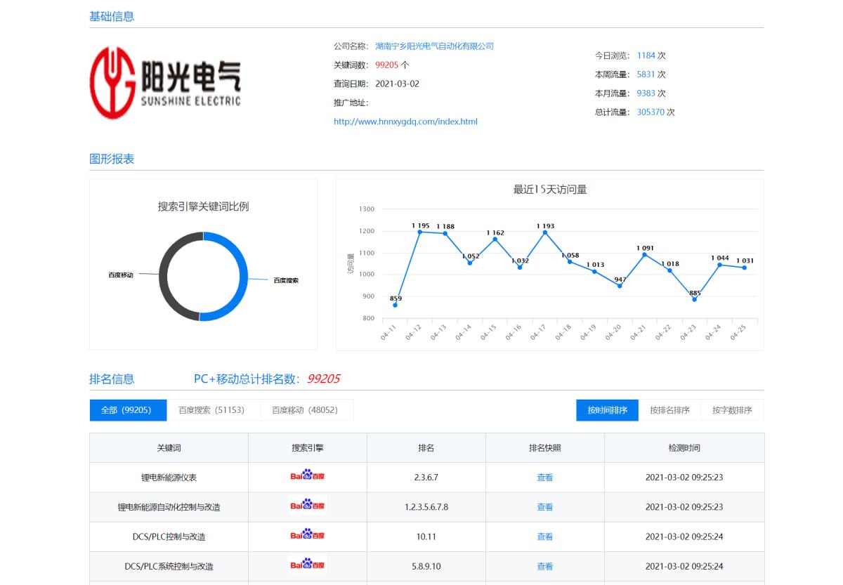 湖南宁乡阳光电气自动化有限公司
