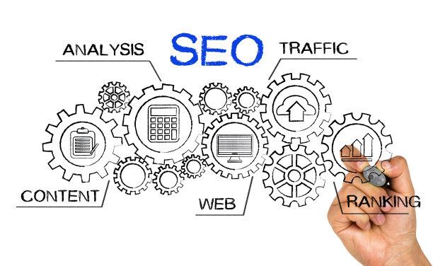 网站建设初期要注意的网站结构优化?